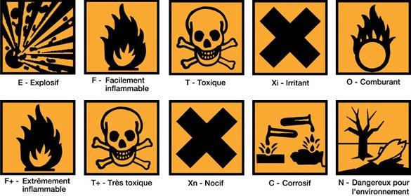 ancienne classification dangers produits chimiques