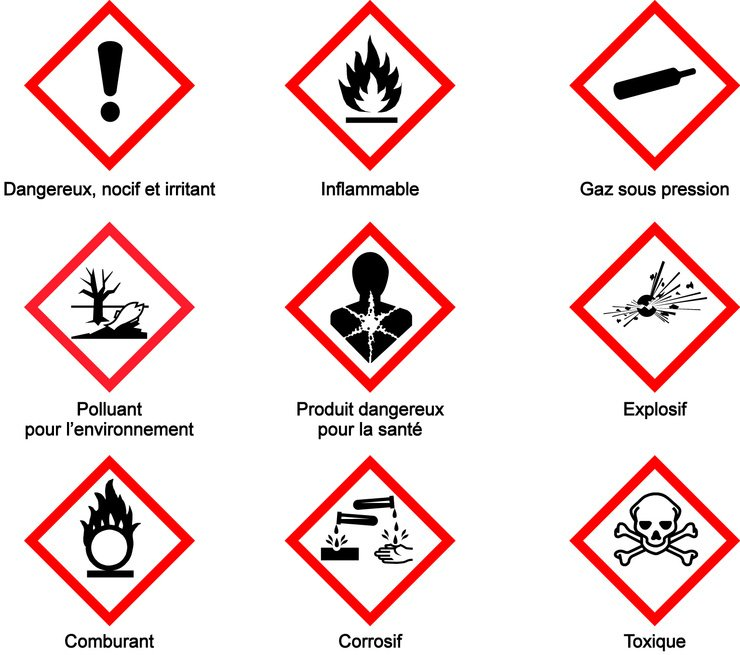classification dangers produits chimiques